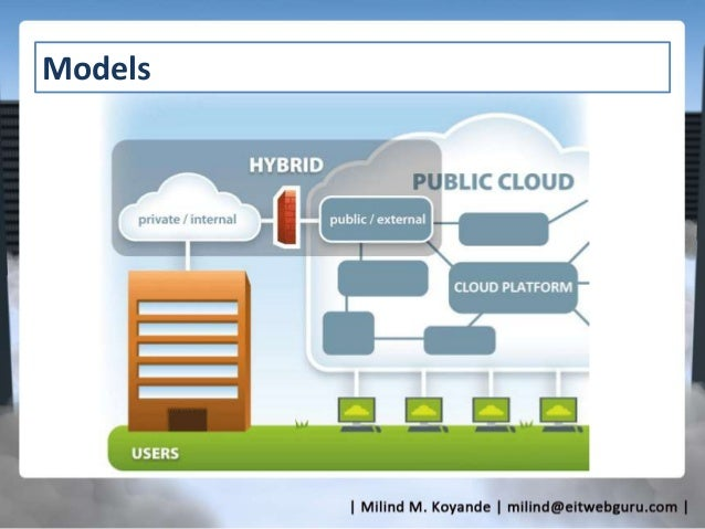exploring cloud computing services and applications