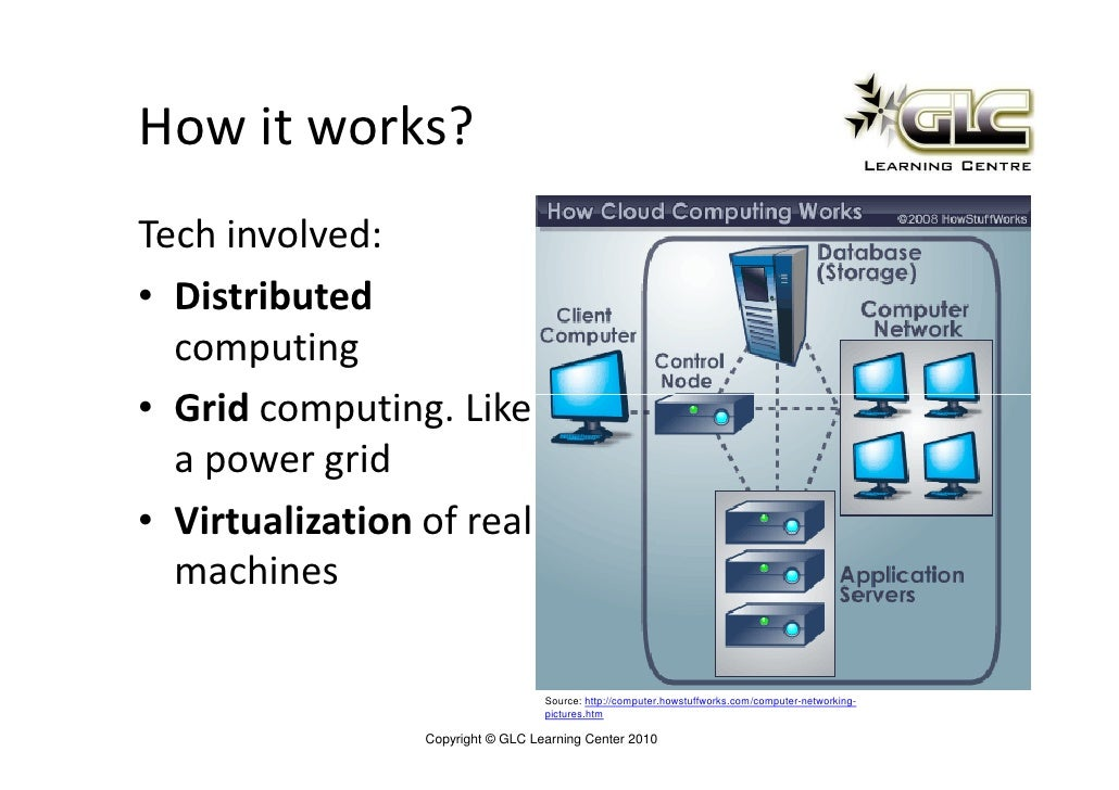 introduction to cloud computing structures information technology essay Impacts of information technology on society in the new market structure, workplace, labour an infrastructure of computing and communication technology.