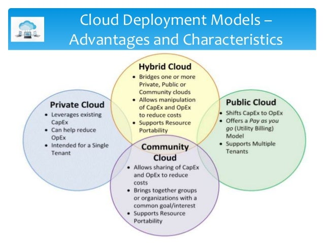 What are the advantages and disadvantages of using cloud based enterprise applications