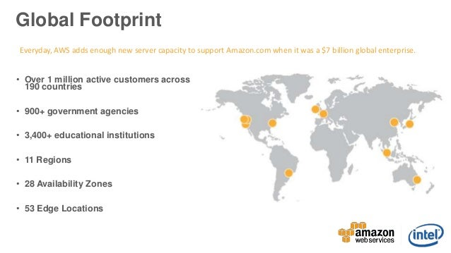 Aws apac webinar week introduction to cloud computing with amazon w 9 v leveraged by enterprises around the world gumiabroncs Gallery