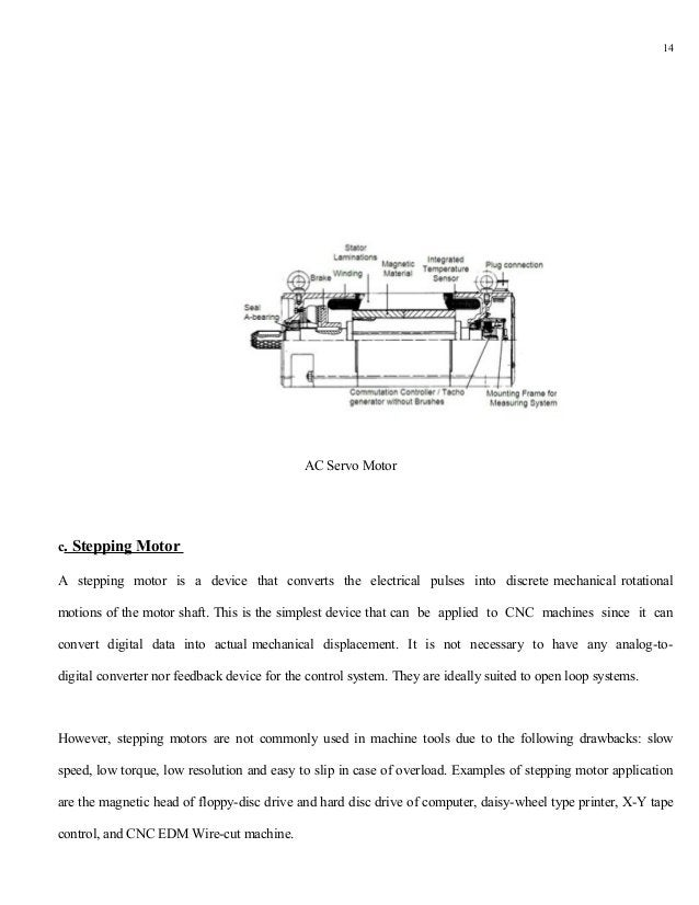 14                                             AC Servo Motorc. Stepping MotorA stepping motor is a device that converts t...