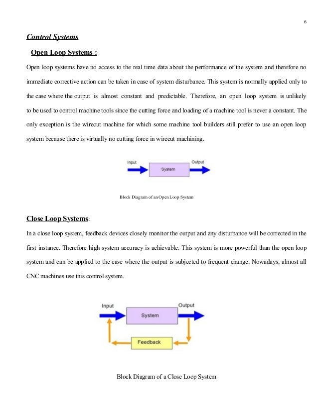 6Control Systems Open Loop Systems :Open loop systems have no access to the real time data about the performance of the sy...