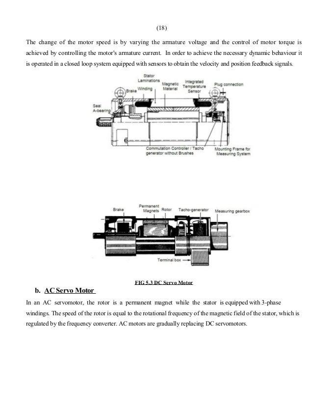 introduction to cnc machine