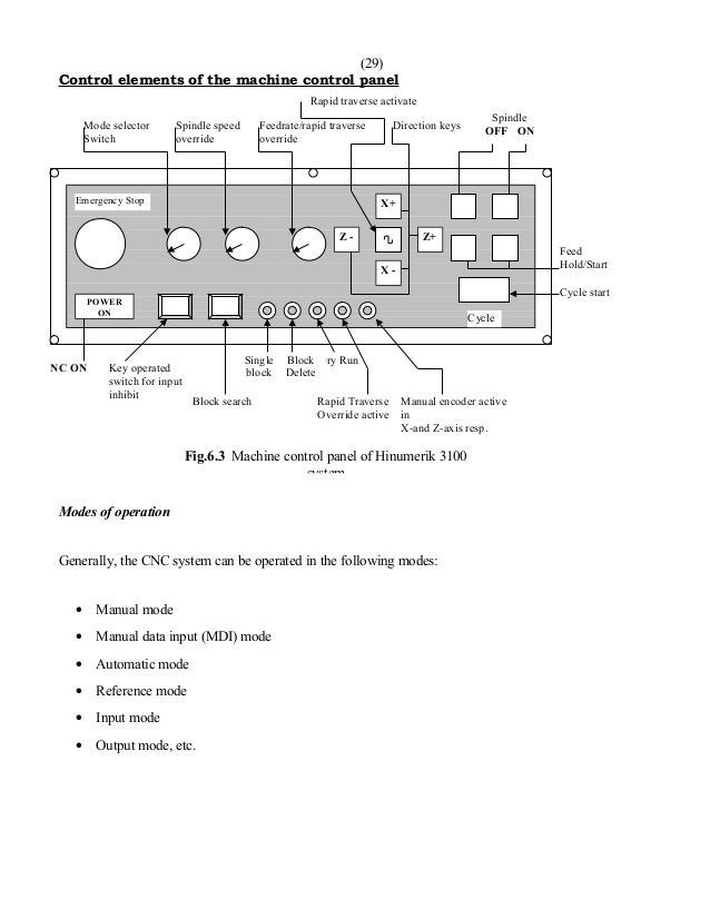 Contemporary Simple Cnc Wiring Diagram Component - Schematic Diagram ...