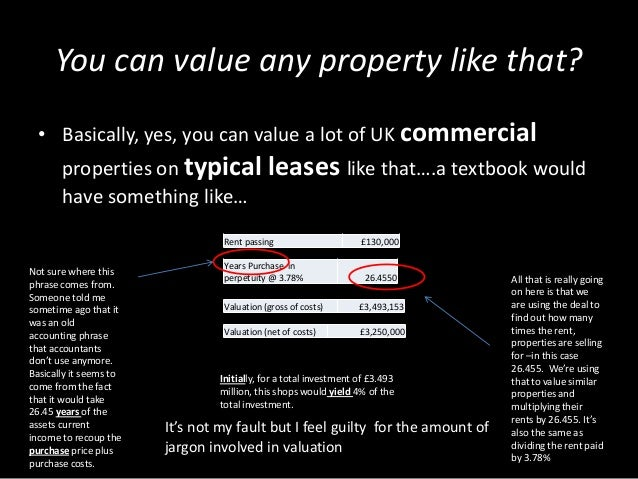 Commercial Property Valuation : Introduction to commercial property valuation b w