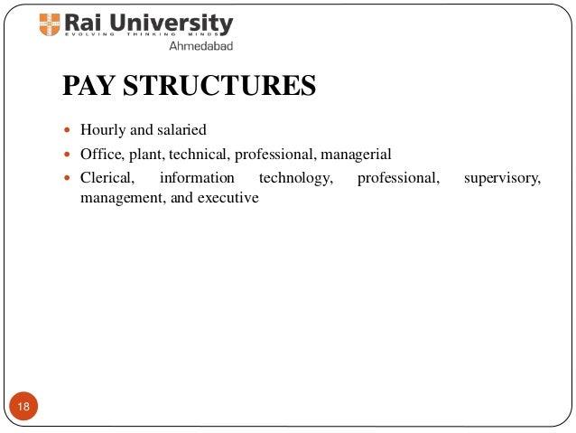 introduction to compensation management