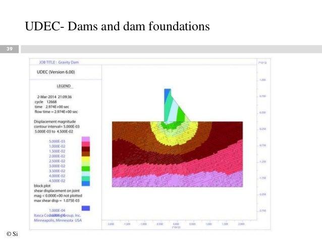 Introduction to Computational Geotechnics, Siavash Zamiran