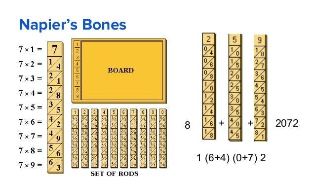 Napier's Bones + + 1 (6+4) (0+7) 2 20728