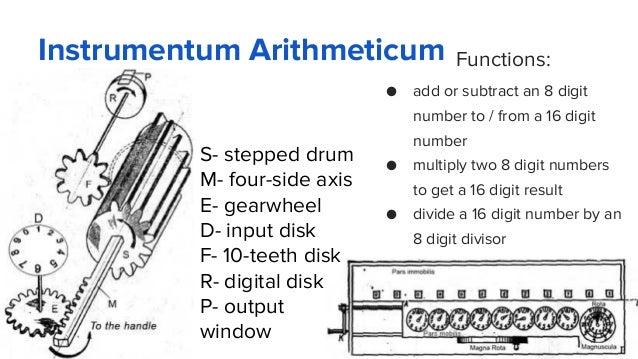 Introduction To Computation History