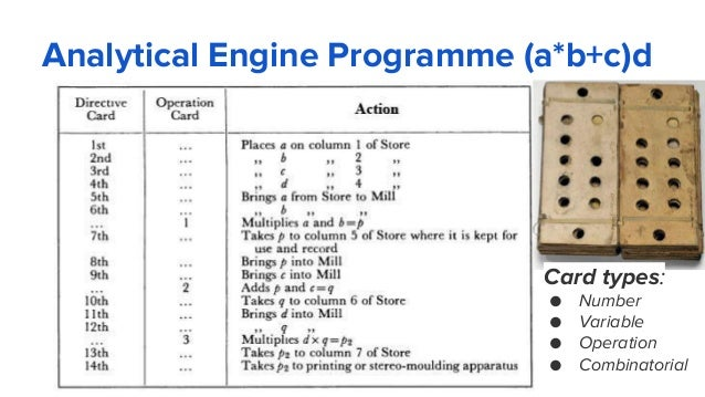 Analytical Engine Programme (a*b+c)d Card types: ● Number ● Variable ● Operation ● Combinatorial