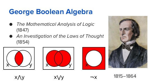 George Boolean Algebra ● The Mathematical Analysis of Logic (1847) ● An Investigation of the Laws of Thought (1854) 1815–1...