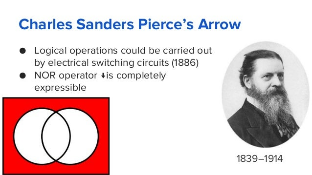 Charles Sanders Pierce's Arrow ● Logical operations could be carried out by electrical switching circuits (1886) ● NOR ope...