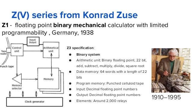 Z(V) series from Konrad Zuse 1910–1995 Z3 specification: ● Binary system ● Arithmetic unit: Binary floating point, 22 bit,...