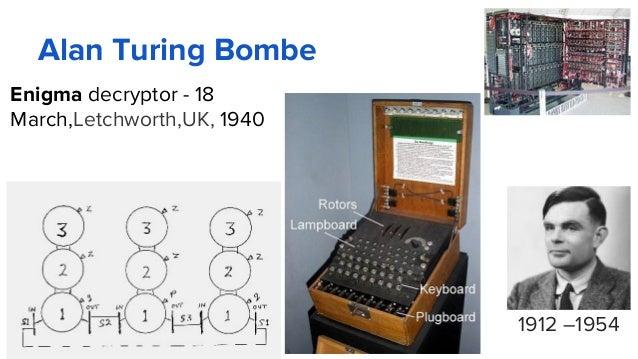 Alan Turing Bombe 1912 –1954 Enigma decryptor - 18 March,Letchworth,UK, 1940