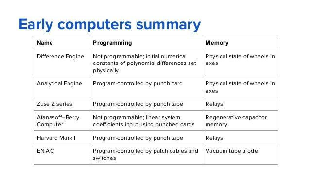 Early computers summary Name Programming Memory Difference Engine Not programmable; initial numerical constants of polynom...