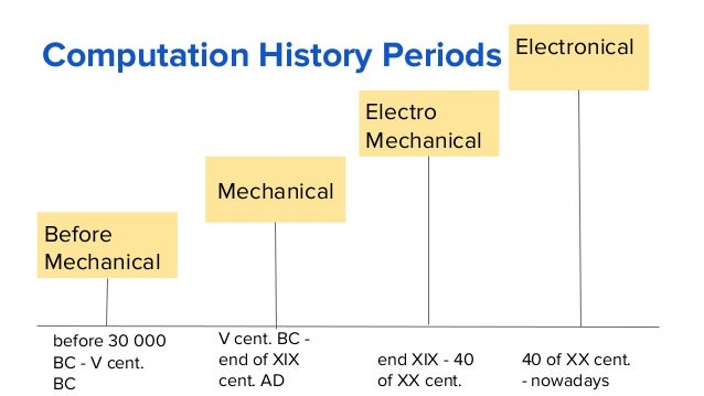 Computation History Periods Before Mechanical Mechanical Electro Mechanical Electronical before 30 000 BC - V cent. BC end...