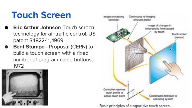 Touch Screen ● Eric Arthur Johnson-Touch screen technology for air traffic control, US patent 3482241, 1969 ● Bent Stumpe ...