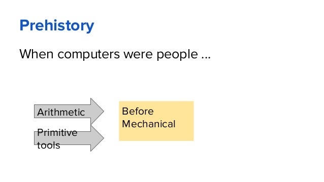 Prehistory When computers were people ... Before Mechanical Аrithmetic Primitive tools
