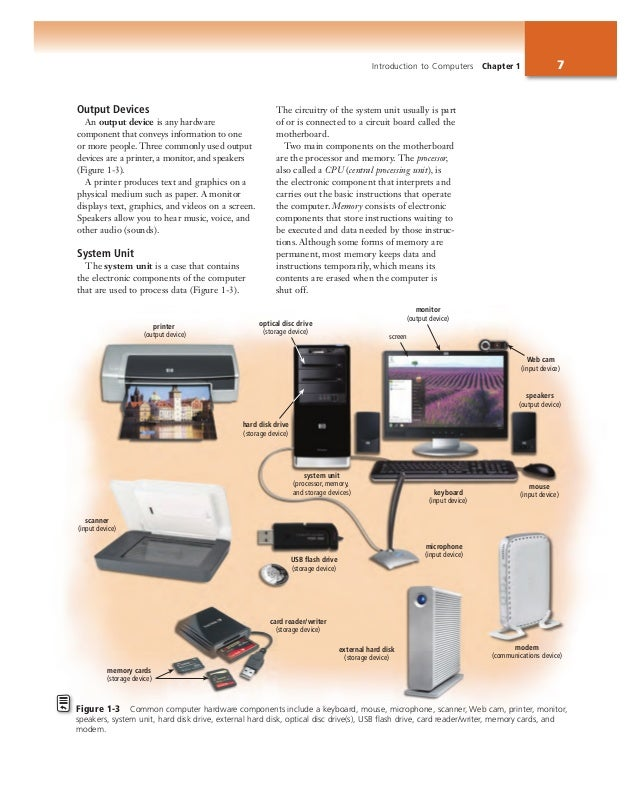 Input Devices Of Computer Pdf