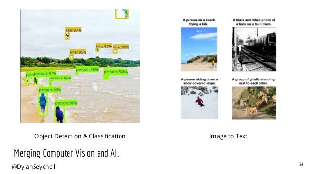 Cv2 Merge Images