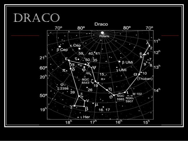 Introductionto constellation