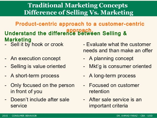 introduction to consumer behavior Consumer markets and consumer buyer behaviour chapter 7 powerpoint slides express version instructor name course name school name date principles of marketing, sixth canadian edition.