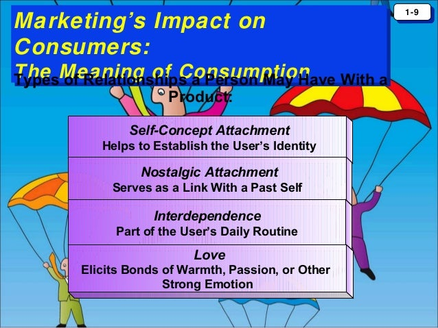 introduction to consumer behaviour Understanding dog body language - learn how to read dogs behavior better - duration: 9:07 kristin crestejo, cdbc recommended for you.