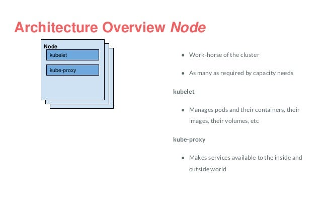 Node kubelet kube-proxy Architecture Overview Node ● Work-horse of the cluster ● As many as required by capacity needs kub...