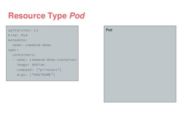 apiVersion: v1 kind: Pod metadata: name: command-demo spec: containers: - name: command-demo-container image: debian comma...