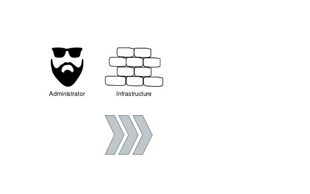 Introduction to container mangement
