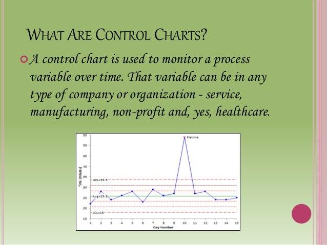 interpreting control charts quality management processes