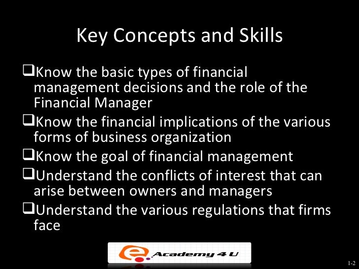 introduction to business finance Introduction to business lesson plans are you teaching an introduction to business course where do you get fresh ideas for your introduction to business lesson plans.