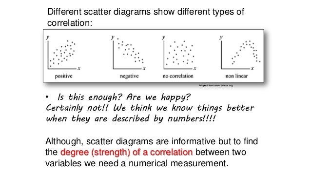 different method of establishing correlation between variables Describe different methods of establishing correlation between variables and provide an example of each (pearson's r & spearman rho) discuss the advantages and disadvantages of each method and where each must be applied.