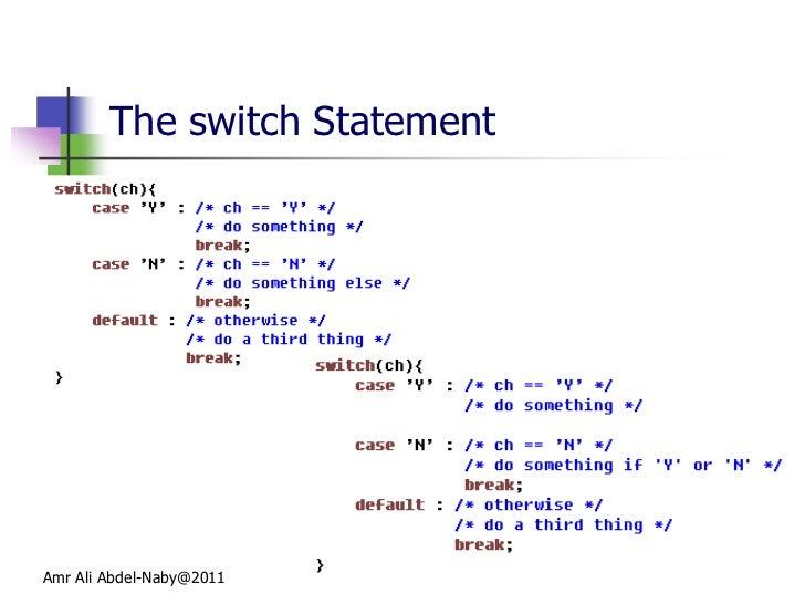 Basic C Programs C Programs A-Z - Basic C Programs
