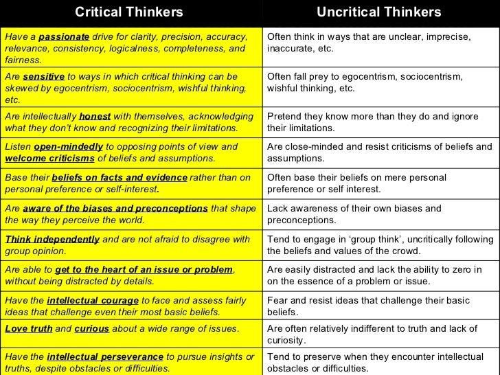 Preservation biases in critical thinking