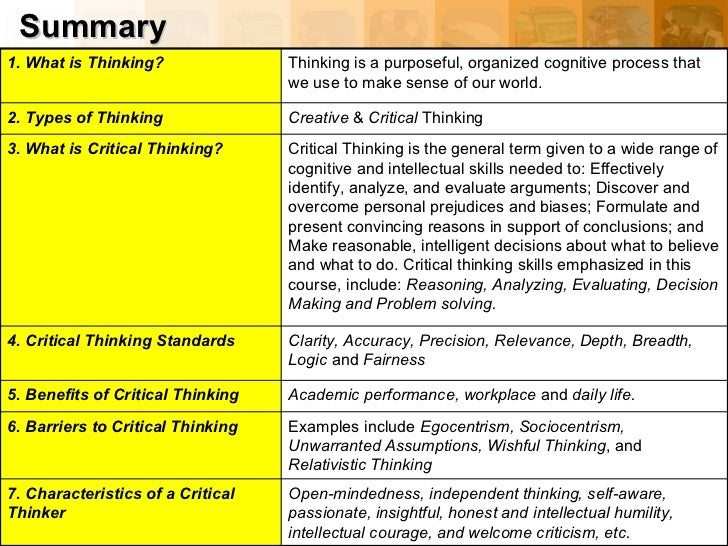 CRITICAL THINKING AND WRITING