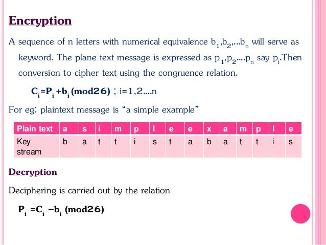 Introduction to cryptography and types of ciphers