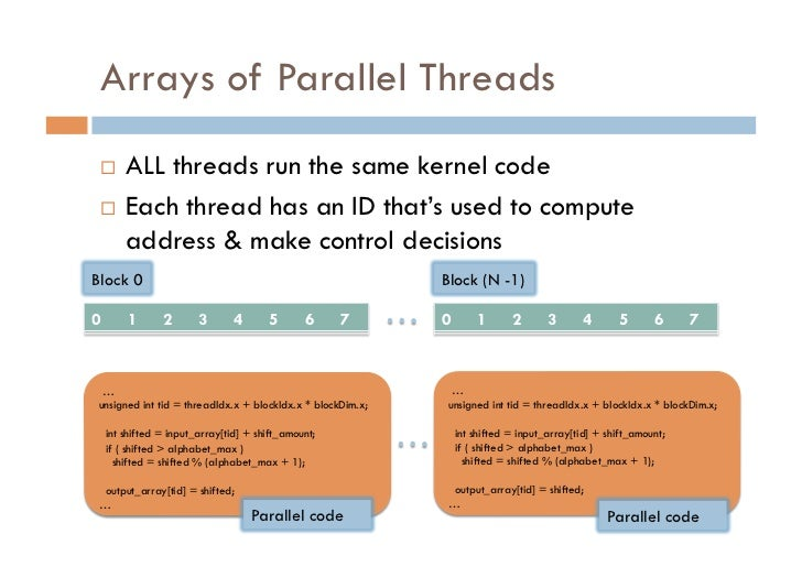 Arrays of Parallel Threads  ALL threads run the same kernel code  Each thread has an ID that's used to compute    addr...