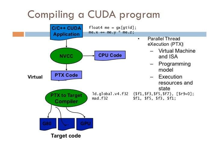 Compiling a CUDA program            C/C++ CUDA    float4 me = gx[gtid];                          me.x += me.y * me.z;     ...