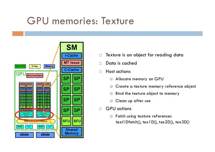 GPU memories: Texture                 Texture is an object for reading data                 Data is cached            ...