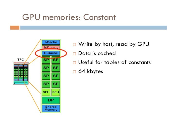 GPU memories: Constant            Write by host, read by GPU            Data is cached            Useful for tables ...