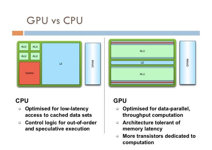 """GPU vs CPUCPU                                  GPU""""  Optimised for low-latency        """"  Optimised for data-parallel,   ..."""