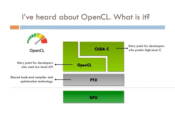 I've heard about OpenCL. What is it?                                     Entry point for developers                       ...