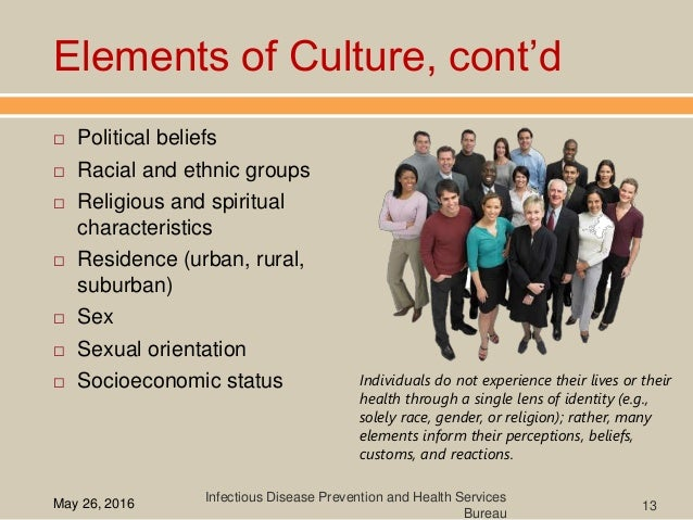 culture views on health Washington post staff writer shankar vedantam, who covers health and science, was online tuesday, june 28 at noon et to discuss his three part series on culture and mental illness.