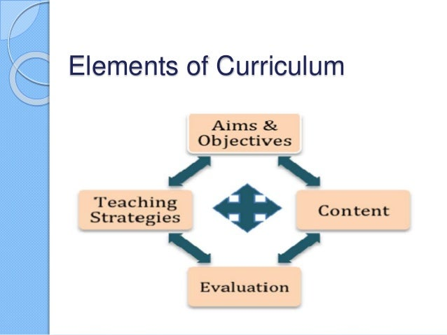 introduction to curriculum components lecture 1