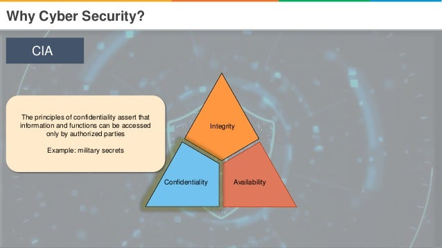 Introduction To Cyber Security | Cyber Security Training For