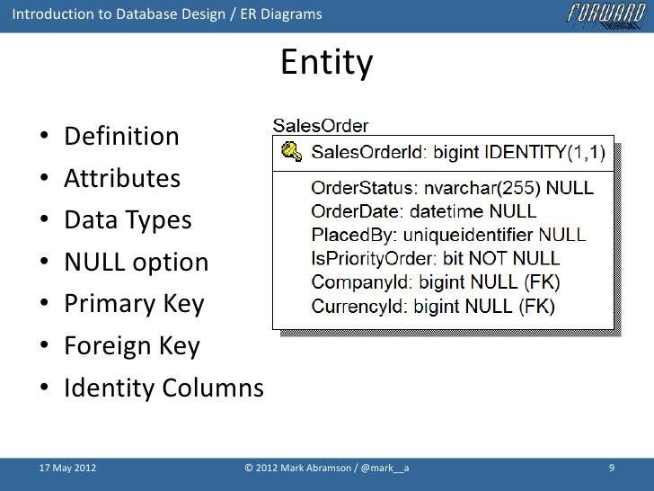 definition of entity relationship model in database