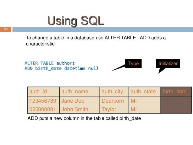introduction to sql databases pdf