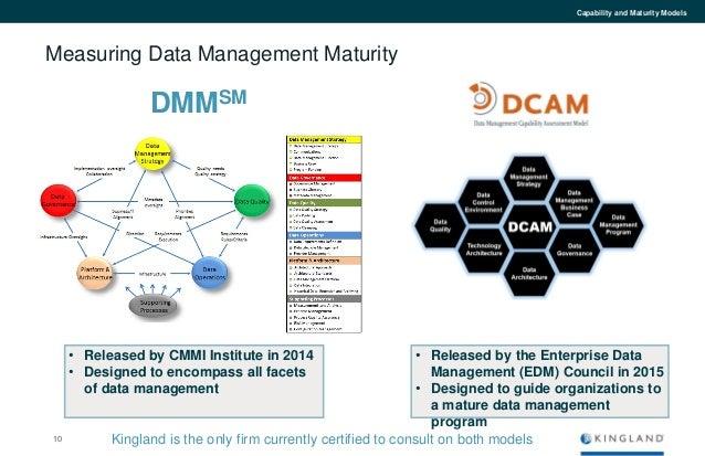 enterprise data management Een effectieve datastrategie is noodzakelijk bij het vervullen van reguleringseisen en verhoogt de roi van álle activiteiten waarin data en kennis centraal staan.