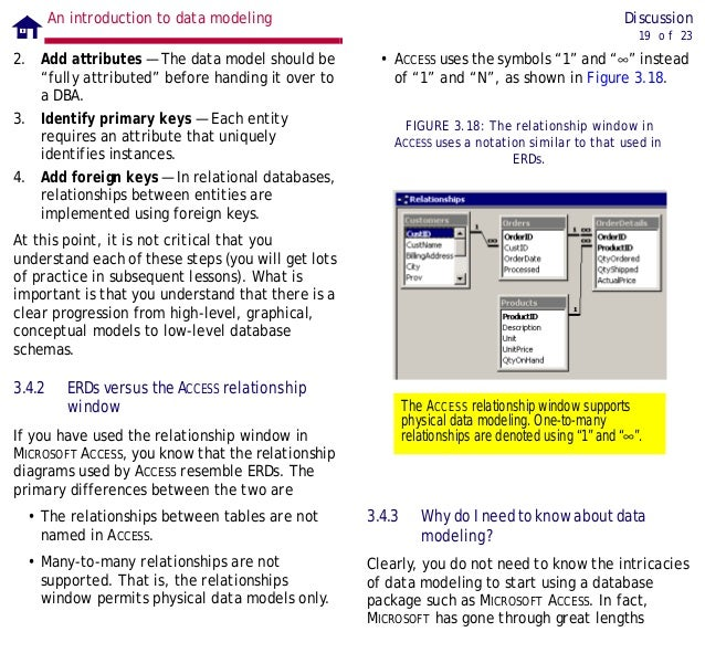 Informatica Data Modelling Importance Of Conceptual Models